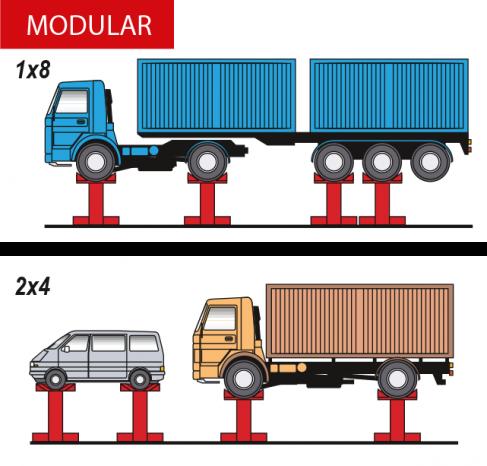 BT_MOBI_modular